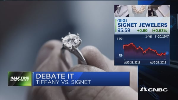Diamonds or Duds? Trading Tiffany & Signet ahead of earnings
