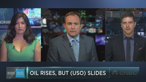 Crude oil has bounced this year – but the USO hasn't