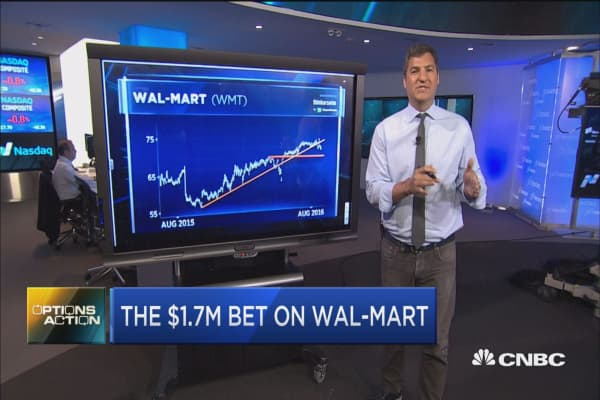 Options Action: $1.7M bet on Wal-Mart