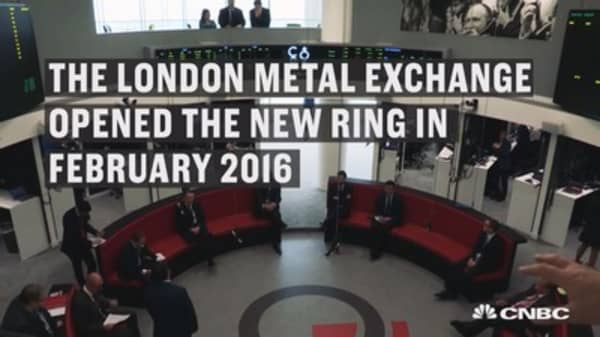 Introduction to the London Metal Exchange
