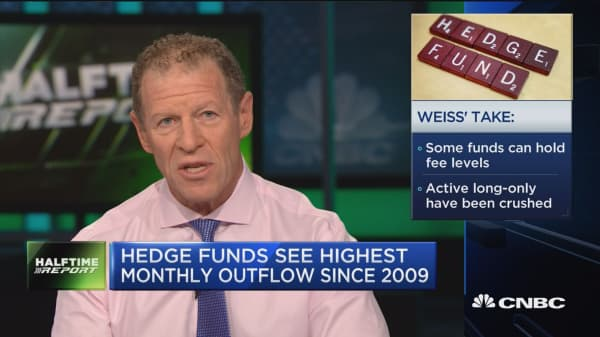 Hedge funds see highest monthly outflow since 2009