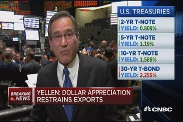Santelli: Market acting predictably off Fed headlines