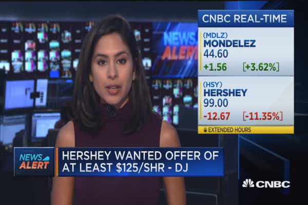 Hershey wanted offer of at least $125/share: Report