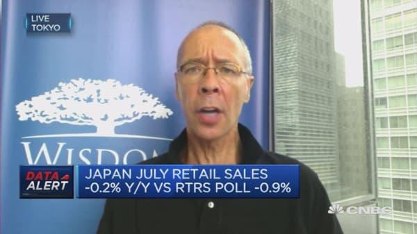 JP Retail Sales