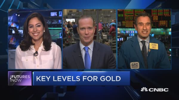 Case for buying gold in a flat market