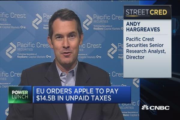 Apple hit by EU news