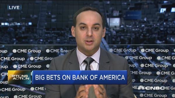 Big bets on Bank of America