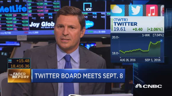 Faber Report: All that Twitter talk