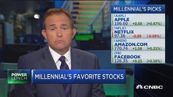 Millennials & high-dollar stocks