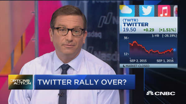 Twitter rally over?