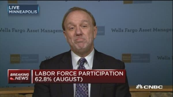 Markets will be fine whether Fed tightens or not: Paulsen
