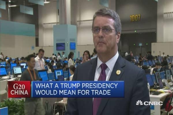 U.S. anti-trade election rhetoric concerning: WTO