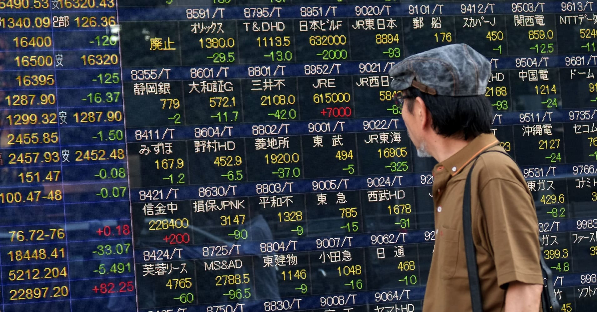Japan's Nikkei drops 5 percent after Wall Street slide deepens