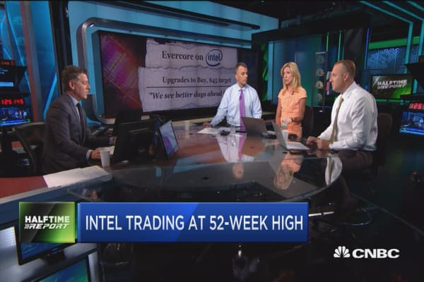 Time to buy Intel?
