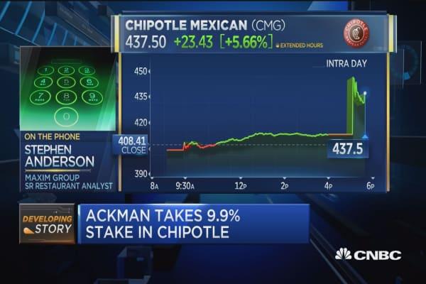 Ackman's burrito bet