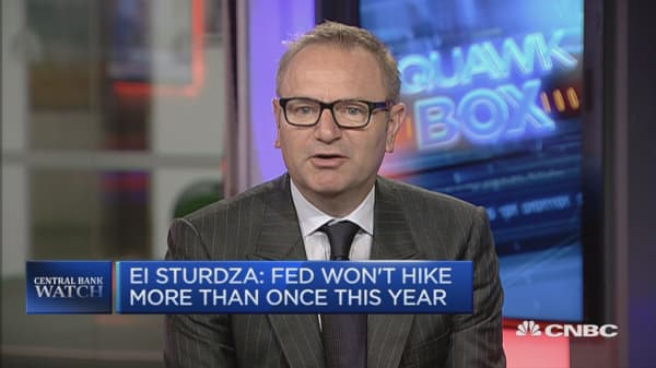 Fed won't hike more than once in 2016: EI Sturdza