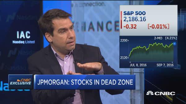JPMorgan: Stocks in dead zone