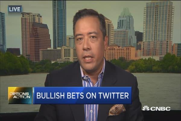 Options Action: Bullish bets on Twitter