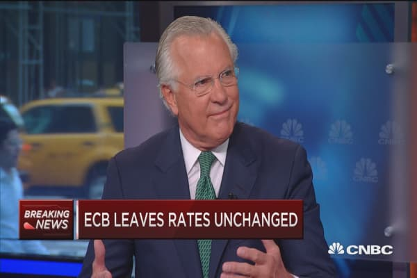 Richard Fisher: Fed should have raised rates earlier