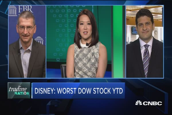 Disney: Worst Dow stock YTD