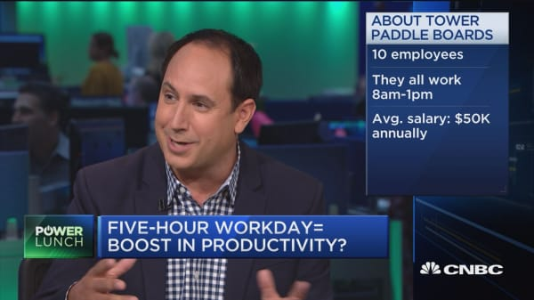 Five-hour workday: Boost in productivity?