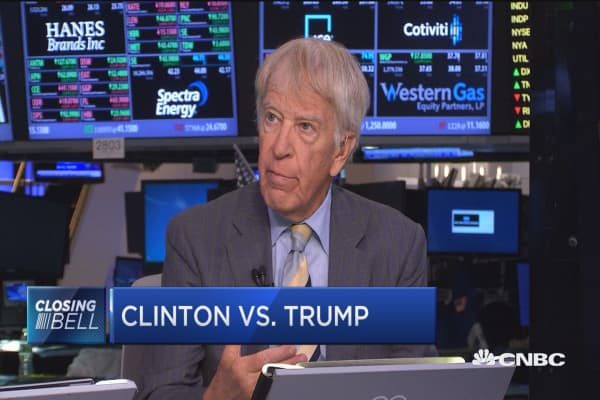 Clinton & Trump's tight race in the polls