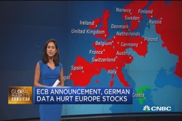European markets close down post-ECB announcement