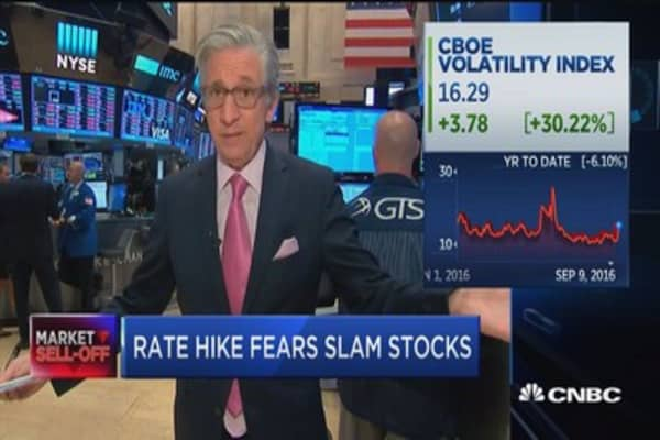 Pisani: Finally some volatility