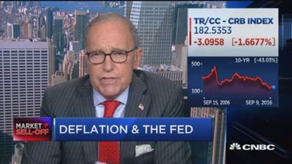 Deflation & the Fed
