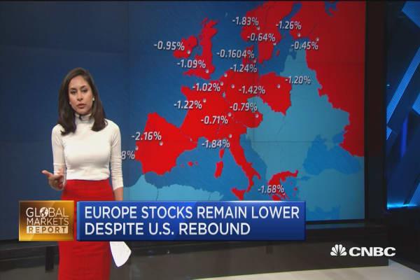 European stocks remain lower despite US rebound