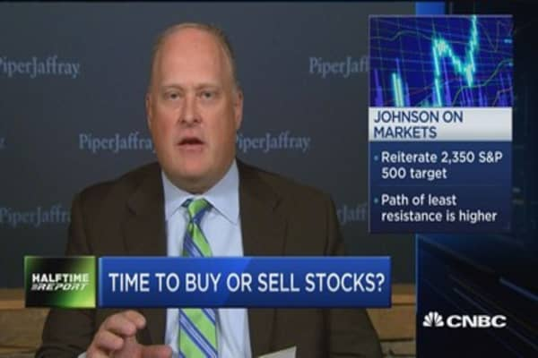 Analyst: Friday's pullback was a back-to-school sale