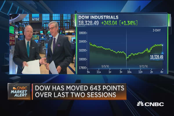 Pisani: Whole market is simply reversed