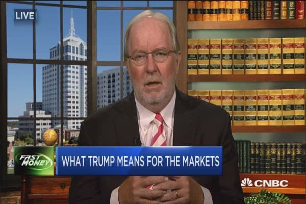 What Trump means for the markets