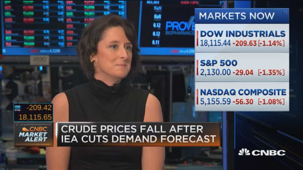 Skepticism on the markets, Fed