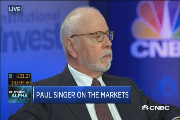 Paul Singer on the markets