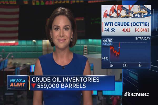 Crude oil inventories down 559K barrels