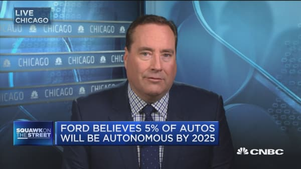 Ford believes 5% of autos will autonomous by 2025
