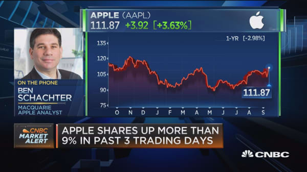 Apple a solid value play?