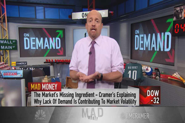 Cramer: What's really behind the vicious market volatility
