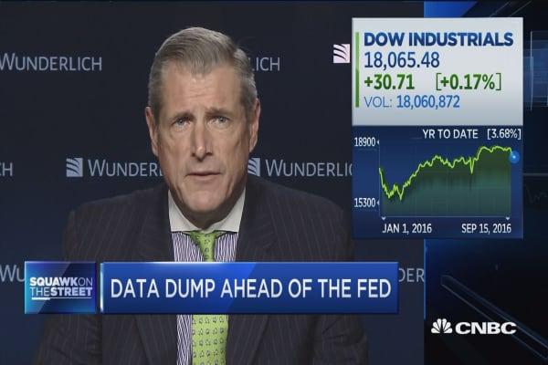 Weaker data and market correlation