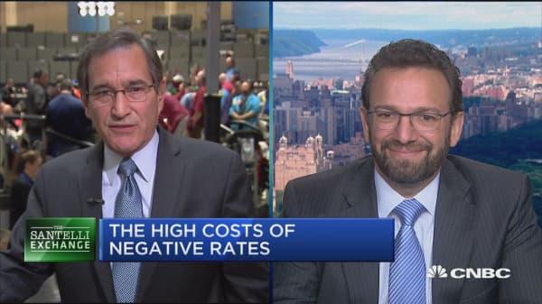 Santelli Exchange: Sell-off on long bonds after weak retail sales
