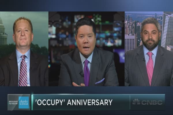 Was 'Occupy Wall Street' a buy sign?