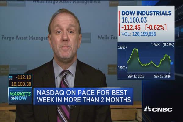 Paulsen: I'd love to see the Fed hike rates