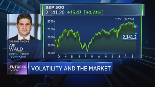 Here's a sign that it's time to buy stocks