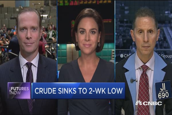 Crude sinks to 2-week low