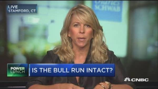Is the bull run intact?