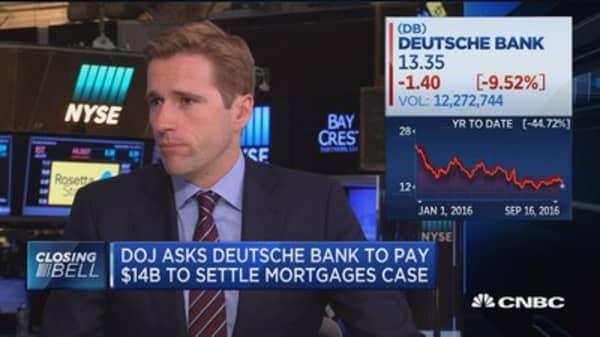 Deutsche Bank & Wells Fargo: Banks under pressure