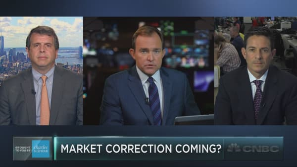 Correction coming this year? Traders weigh in