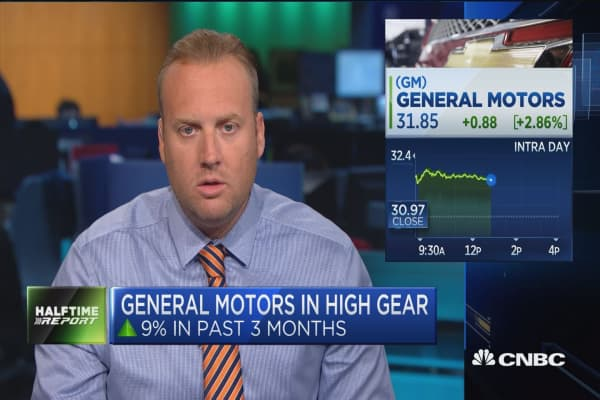 Call of the day: Morgan Stanley on GM