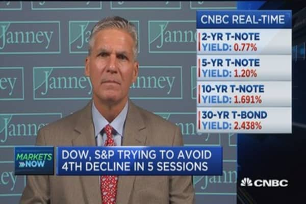 Fed countdown: To hike or not?